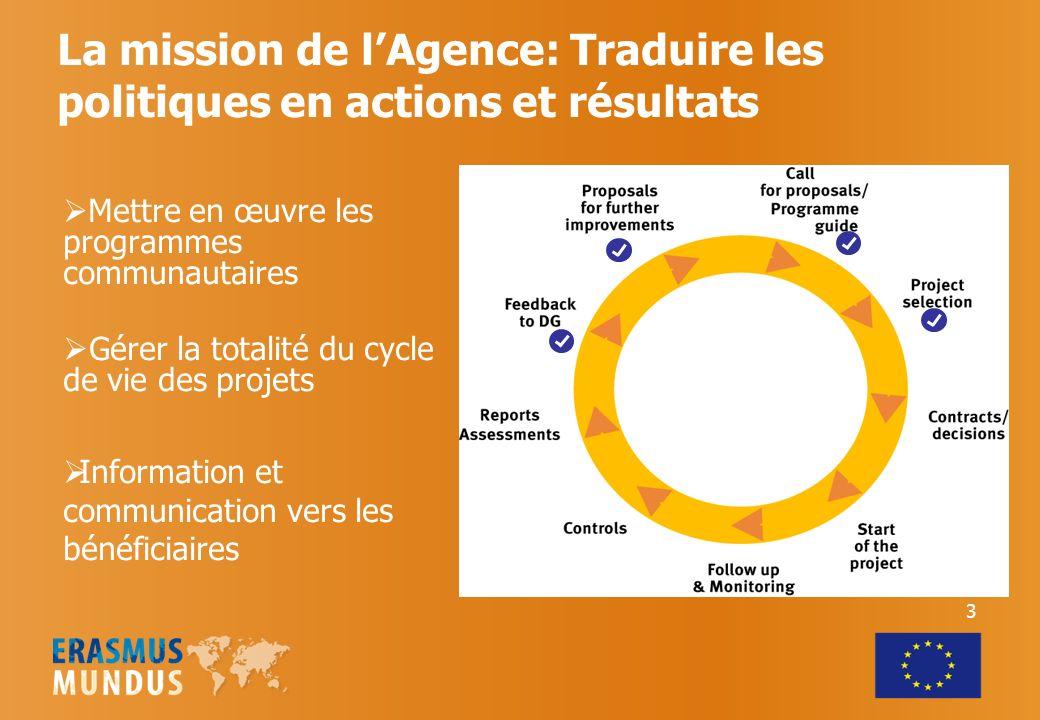 La mission de l'Agence: Traduire les politiques en actions et résultats