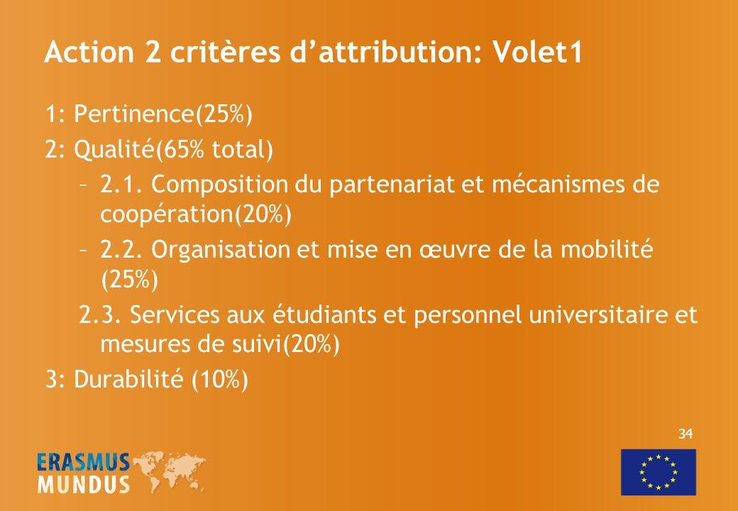 Action 2 critères d'attribution: Volet1