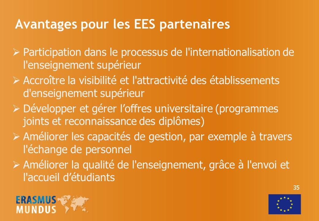 Avantages pour les EES partenaires