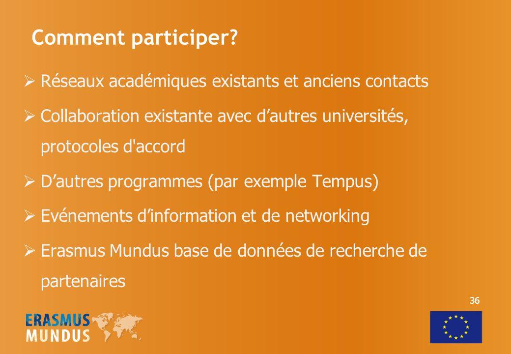 Comment participer Réseaux académiques existants et anciens contacts