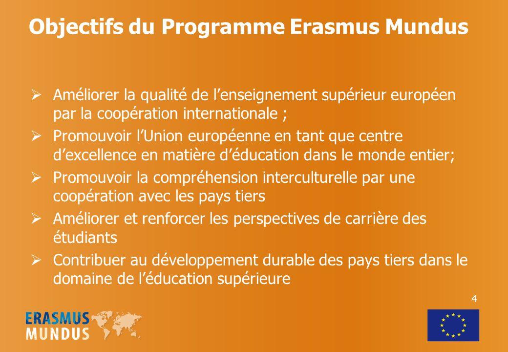 Objectifs du Programme Erasmus Mundus