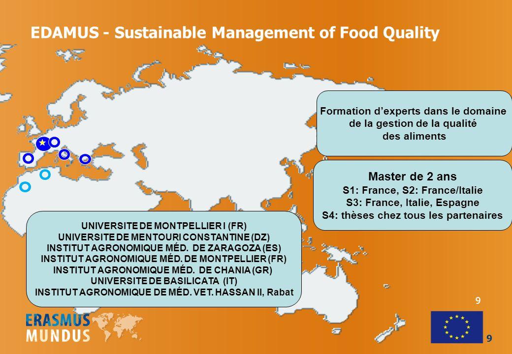 EDAMUS - Sustainable Management of Food Quality