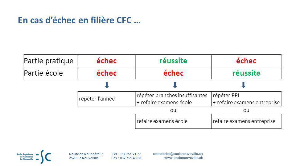 En cas d'échec en filière CFC …