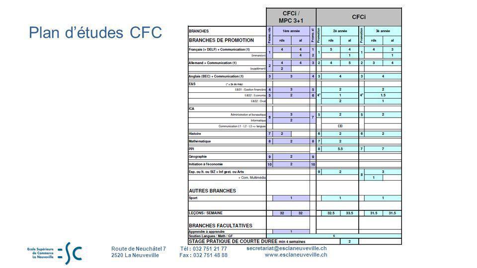 Plan d'études CFC