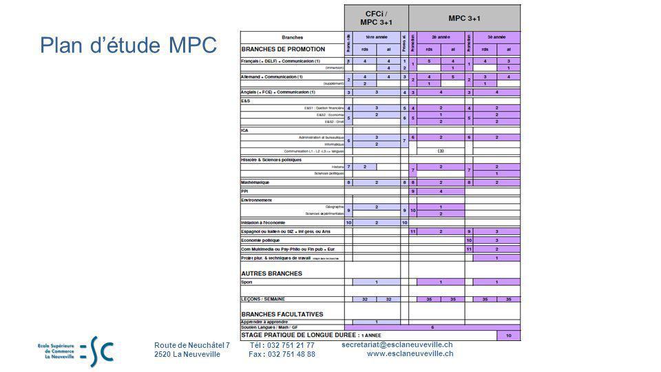 Plan d'étude MPC