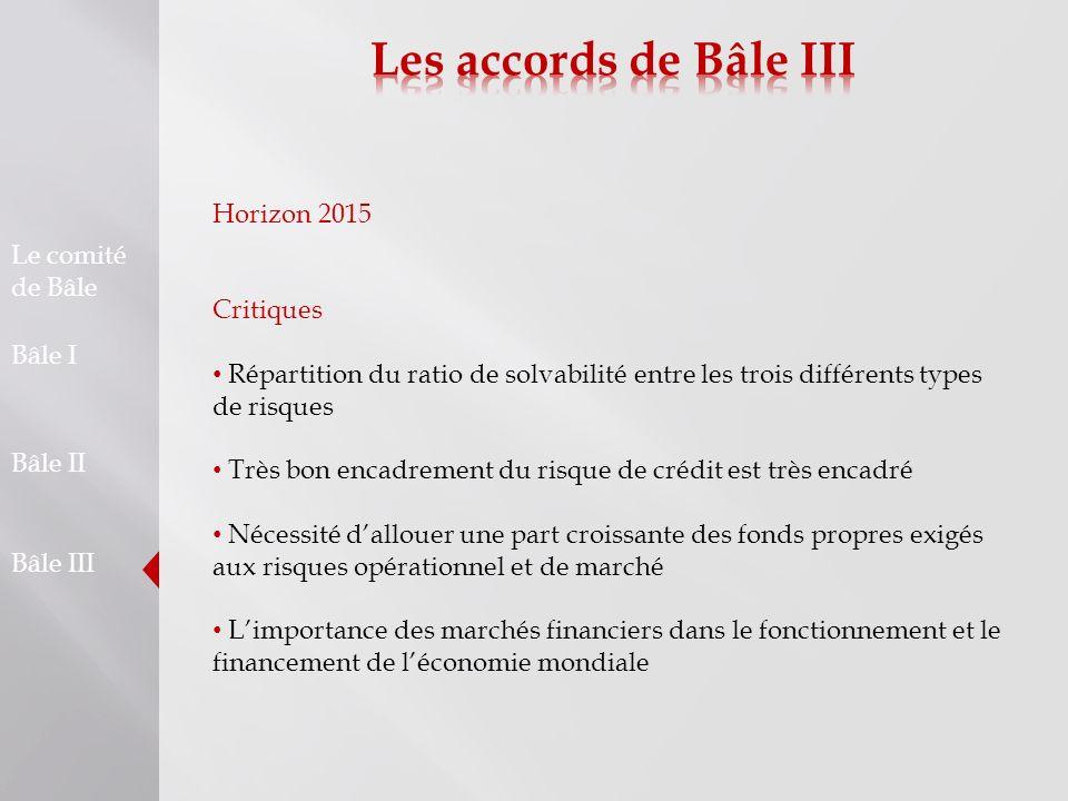Les accords de Bâle III Horizon 2015 Critiques Le comité de Bâle