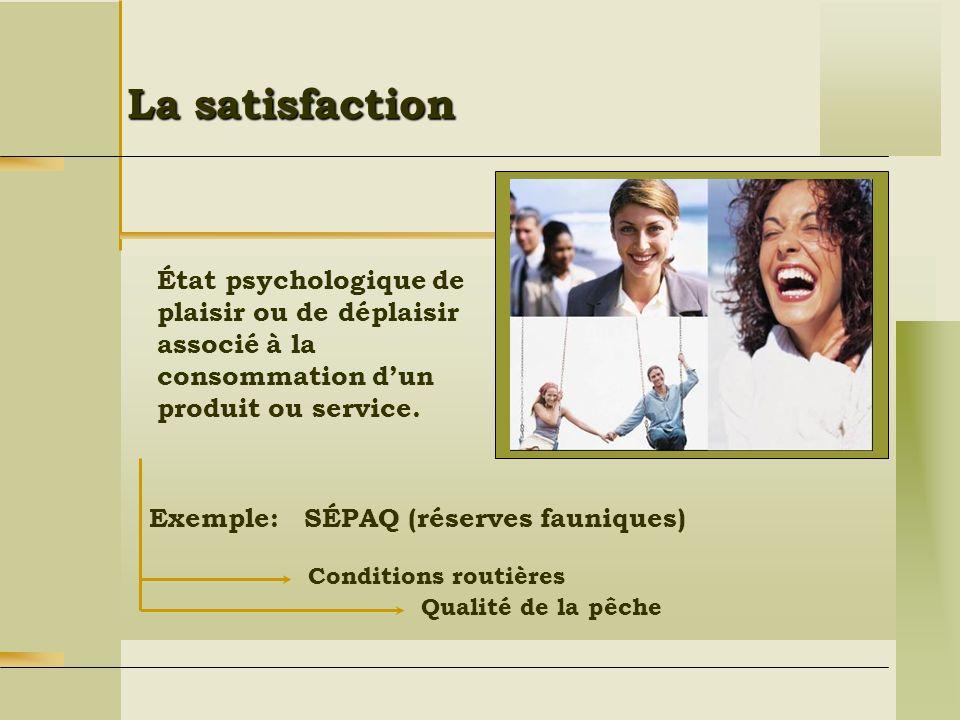 La satisfaction État psychologique de plaisir ou de déplaisir associé à la consommation d'un produit ou service.