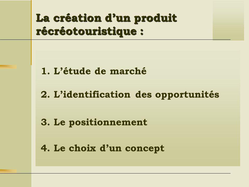 La création d'un produit récréotouristique :