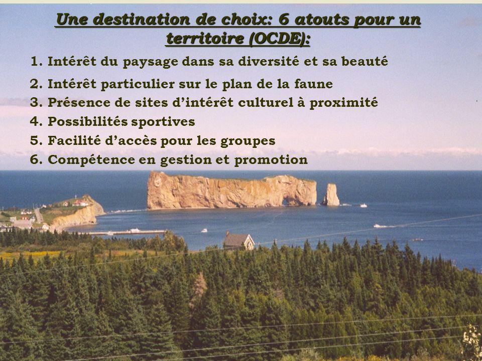 Une destination de choix: 6 atouts pour un territoire (OCDE):