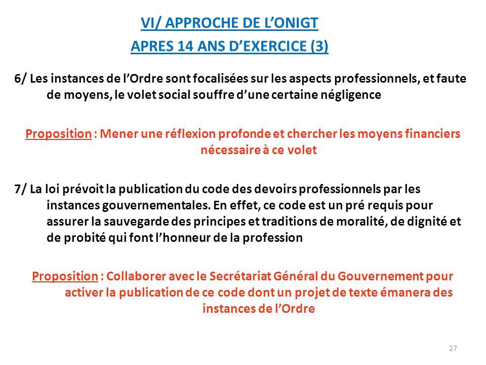VI/ APPROCHE DE L'ONIGT APRES 14 ANS D'EXERCICE (3)