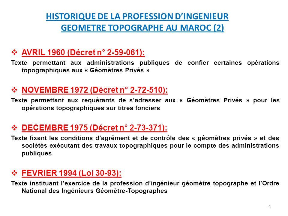 HISTORIQUE DE LA PROFESSION D'INGENIEUR GEOMETRE TOPOGRAPHE AU MAROC (2)