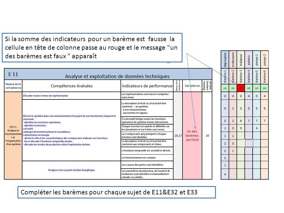 Si la somme des indicateurs pour un barème est fausse la cellule en tête de colonne passe au rouge et le message un des barèmes est faux apparaît