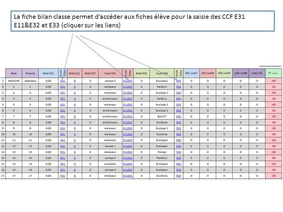 La fiche bilan classe permet d'accéder aux fiches élève pour la saisie des CCF E31 E11&E32 et E33 (cliquer sur les liens)