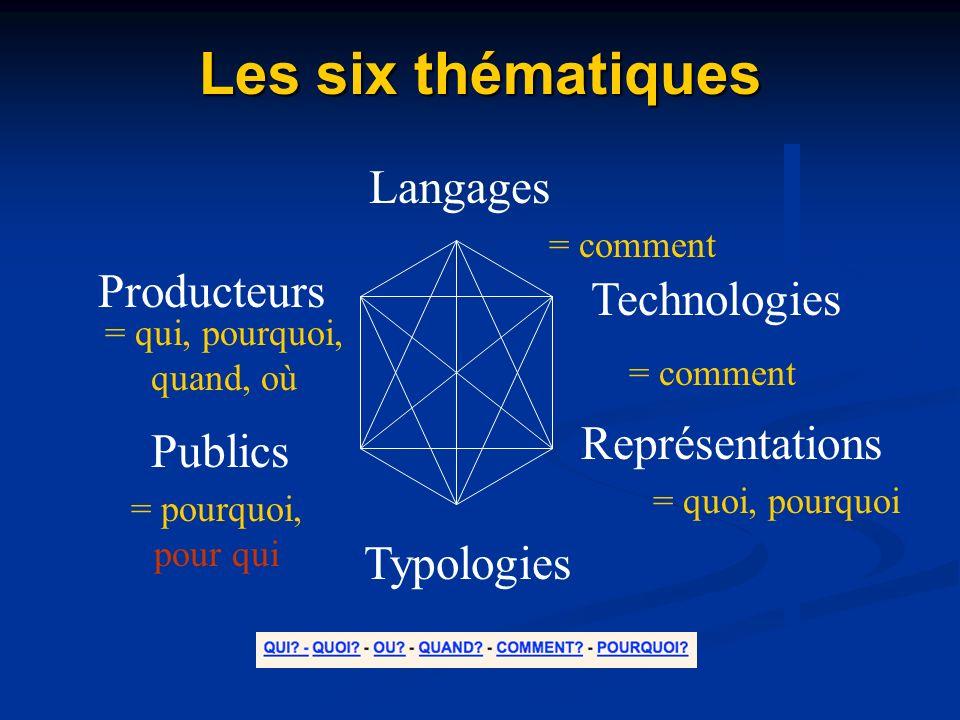 Les six thématiques Langages Producteurs Technologies Représentations