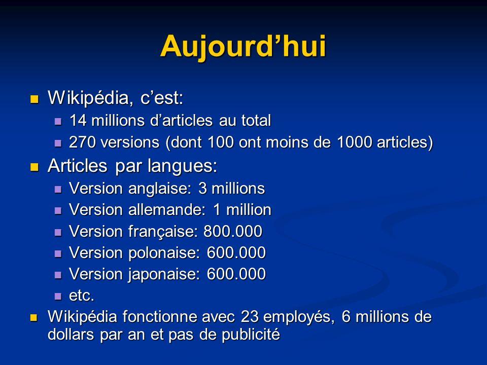 Aujourd'hui Wikipédia, c'est: Articles par langues:
