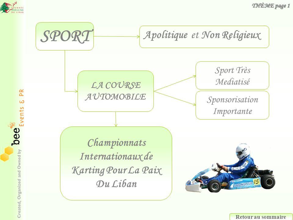 Championnats Internationaux de Karting Pour La Paix Du Liban