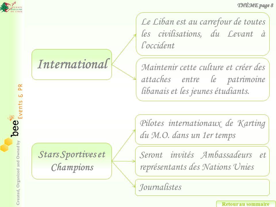 Stars Sportives et Champions