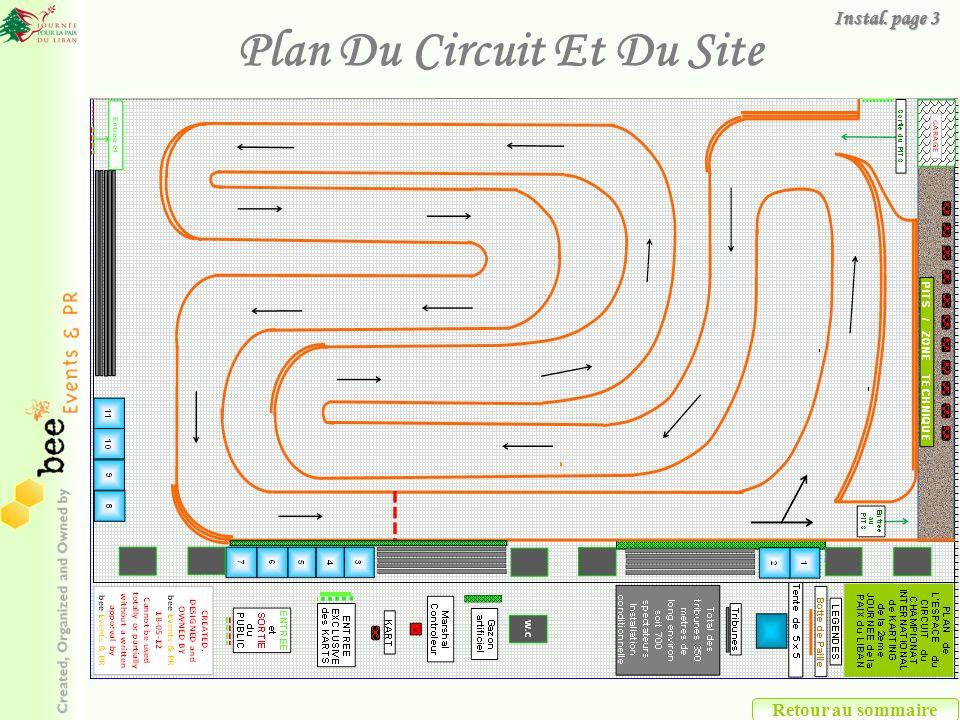 Plan Du Circuit Et Du Site