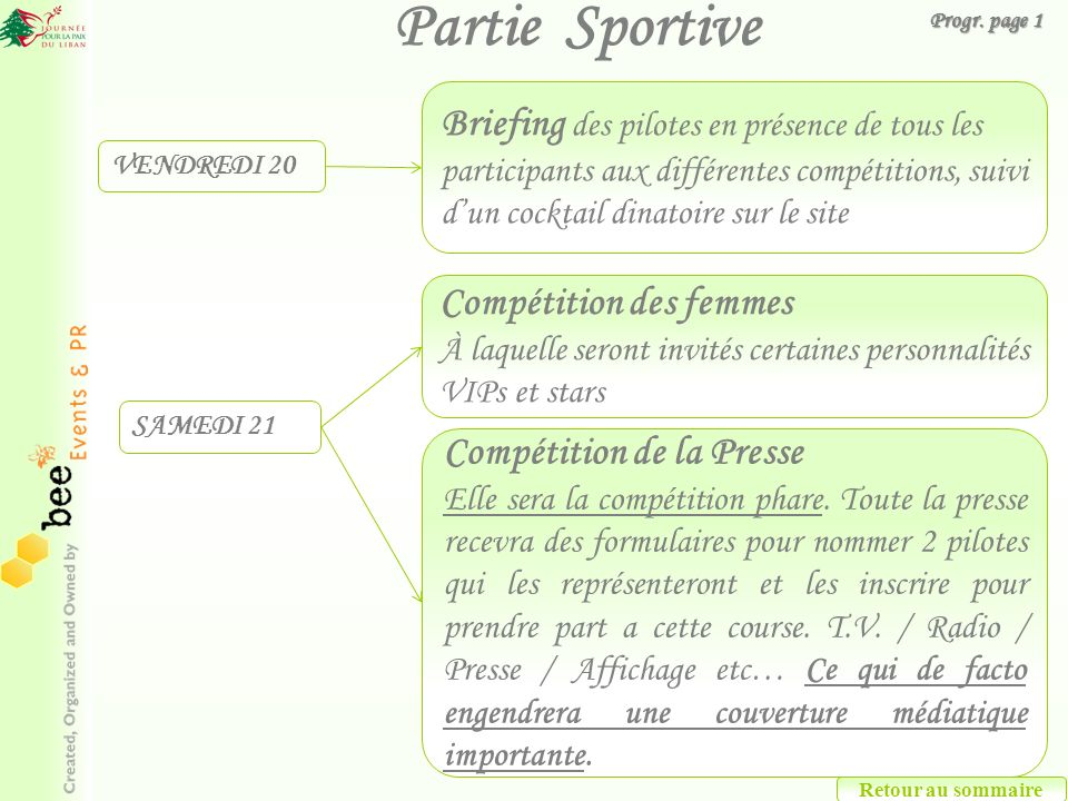 Partie Sportive Progr. page 1.