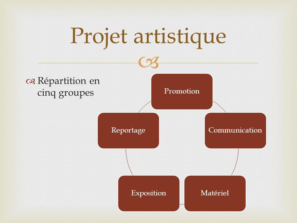 Projet artistique Répartition en cinq groupes Promotion Communication