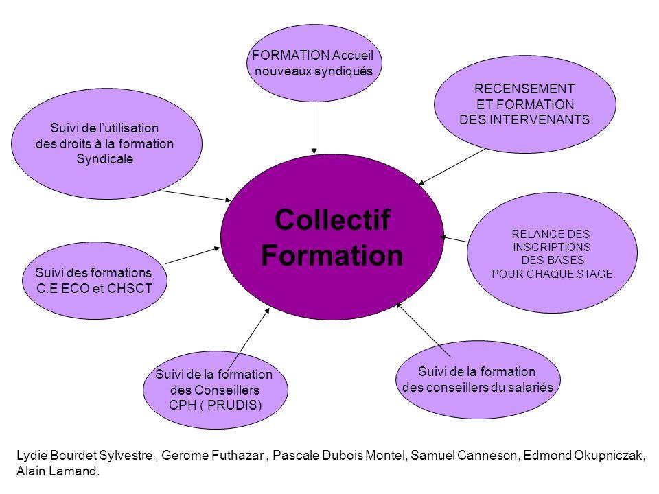 Collectif Formation FORMATION Accueil nouveaux syndiqués RECENSEMENT