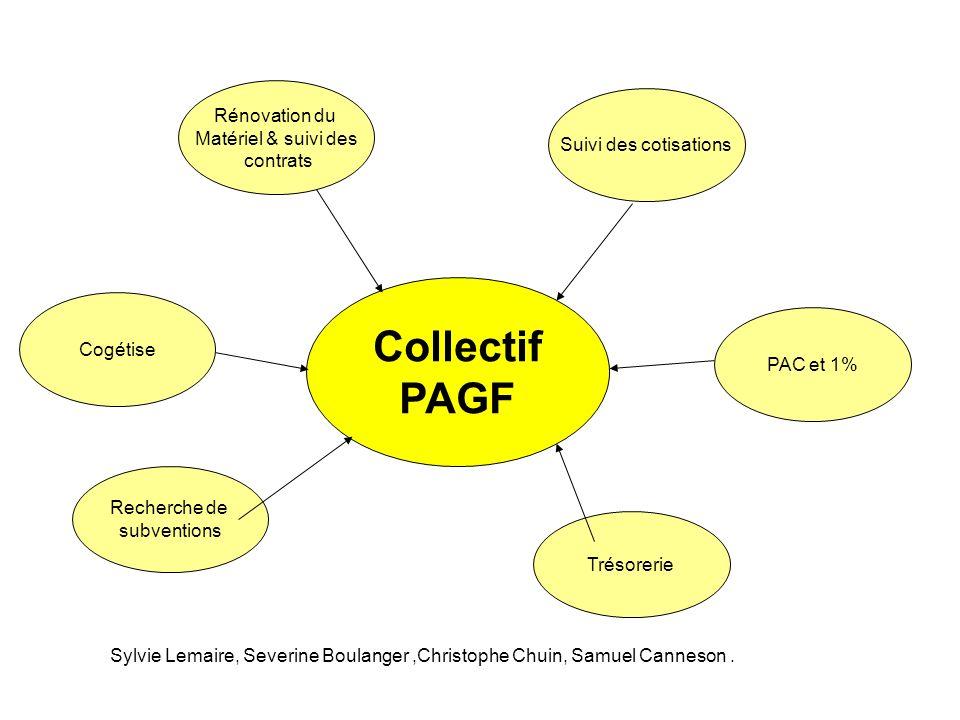 Collectif PAGF Rénovation du Matériel & suivi des