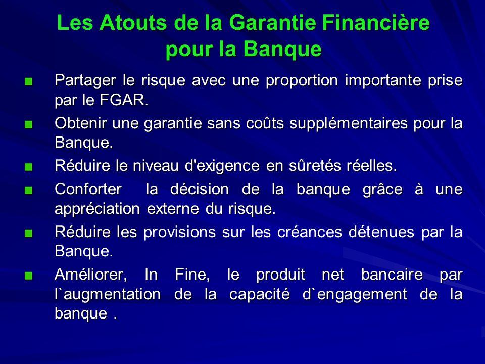 Les Atouts de la Garantie Financière pour la Banque
