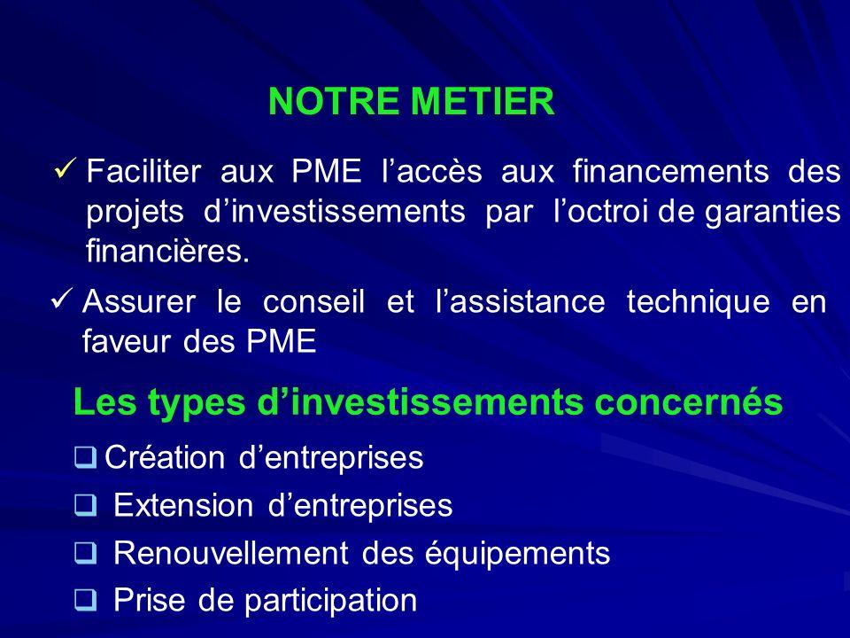 Les types d'investissements concernés