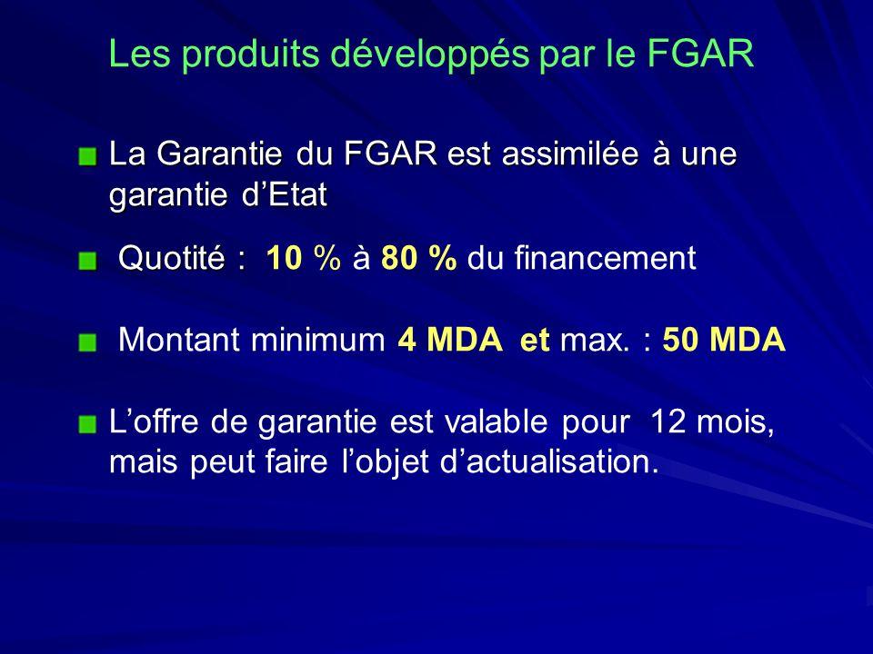 Les produits développés par le FGAR