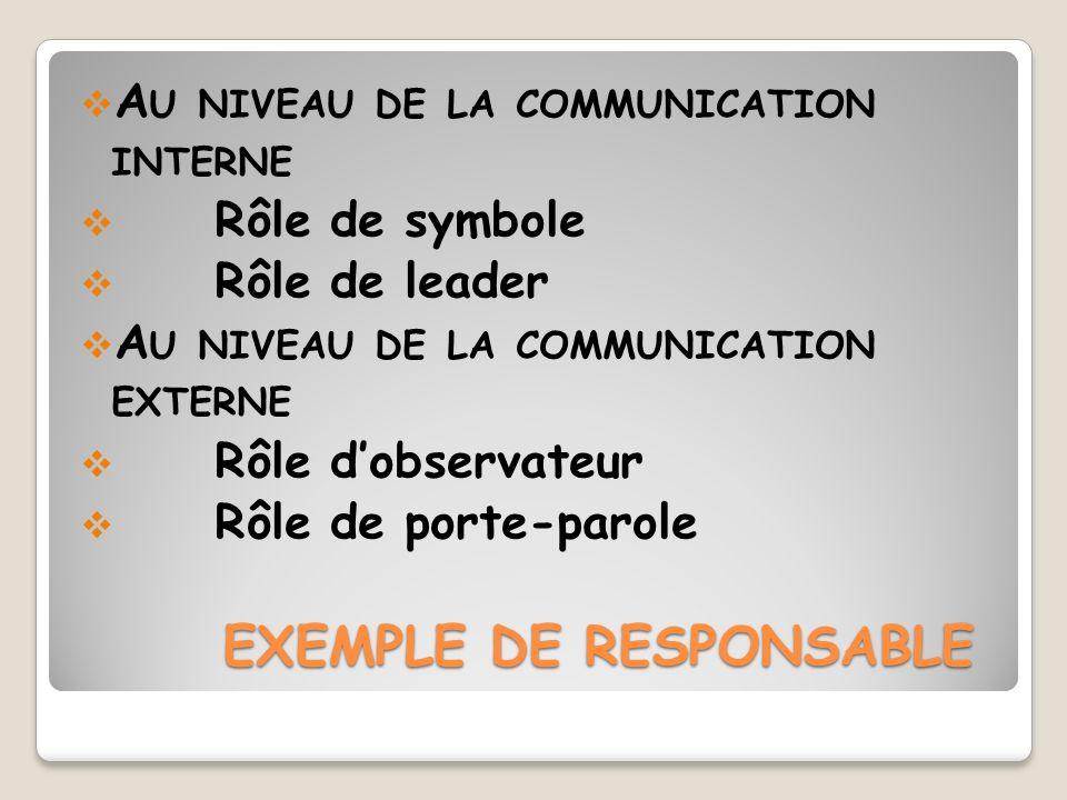 EXEMPLE DE RESPONSABLE