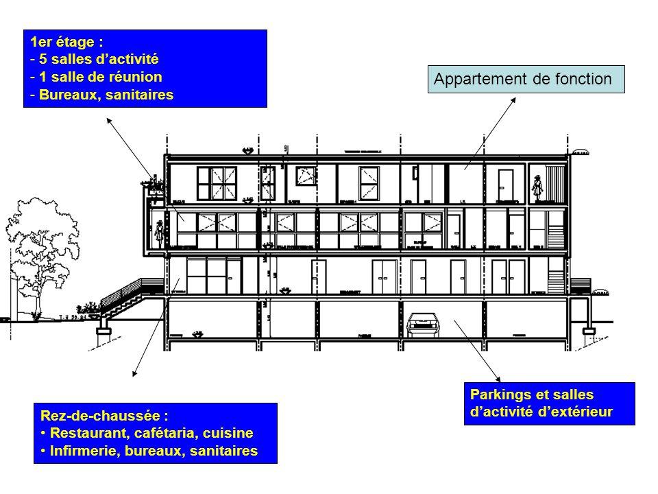 Appartement de fonction
