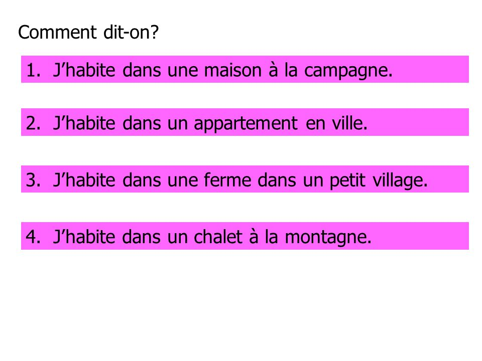 Comment dit-on 1. J'habite dans une maison à la campagne. 1. I live in a house in the country. 2. J'habite dans un appartement en ville.