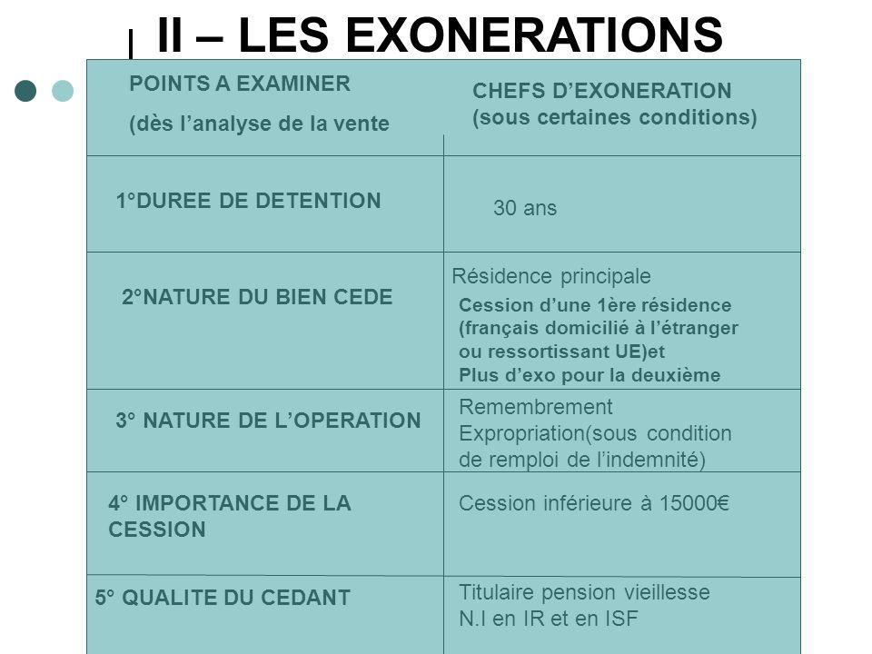 II – LES EXONERATIONS POINTS A EXAMINER (dès l'analyse de la vente