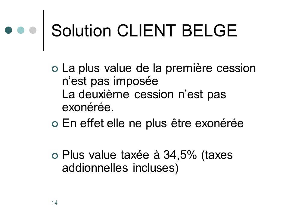 Solution CLIENT BELGE La plus value de la première cession n'est pas imposée La deuxième cession n'est pas exonérée.
