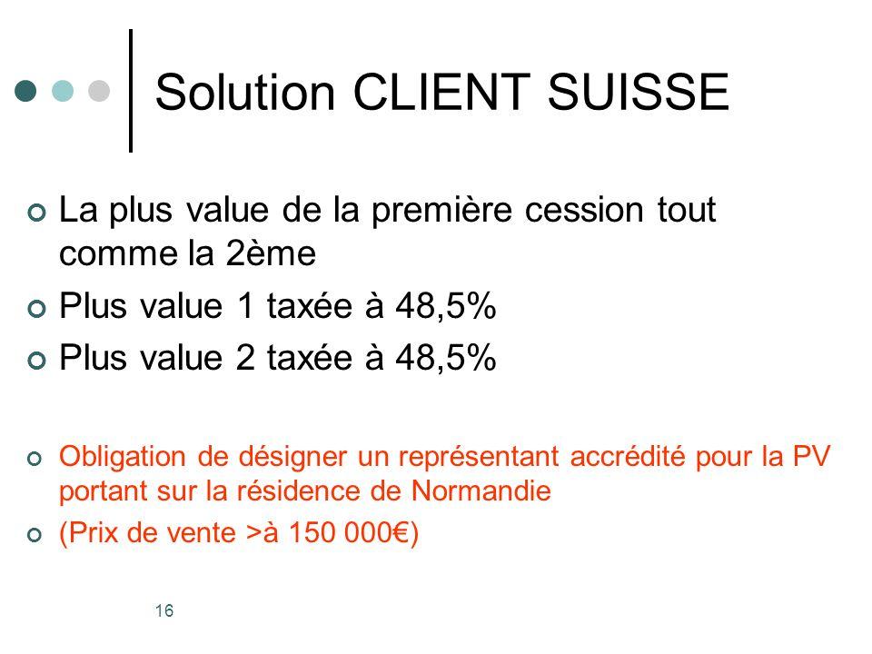 Solution CLIENT SUISSE