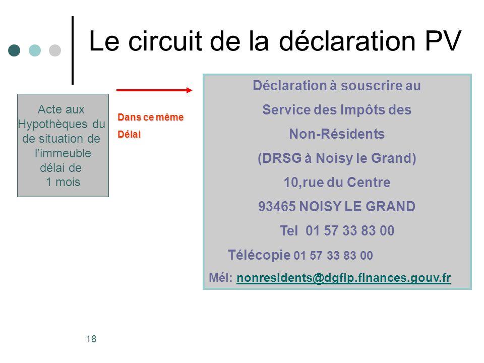 Le circuit de la déclaration PV