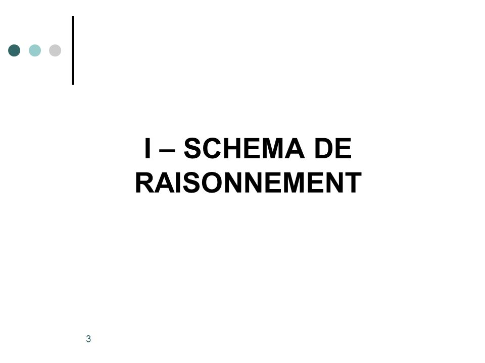 I – SCHEMA DE RAISONNEMENT