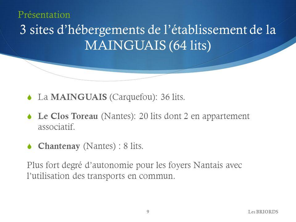3 sites d'hébergements de l'établissement de la MAINGUAIS (64 lits)