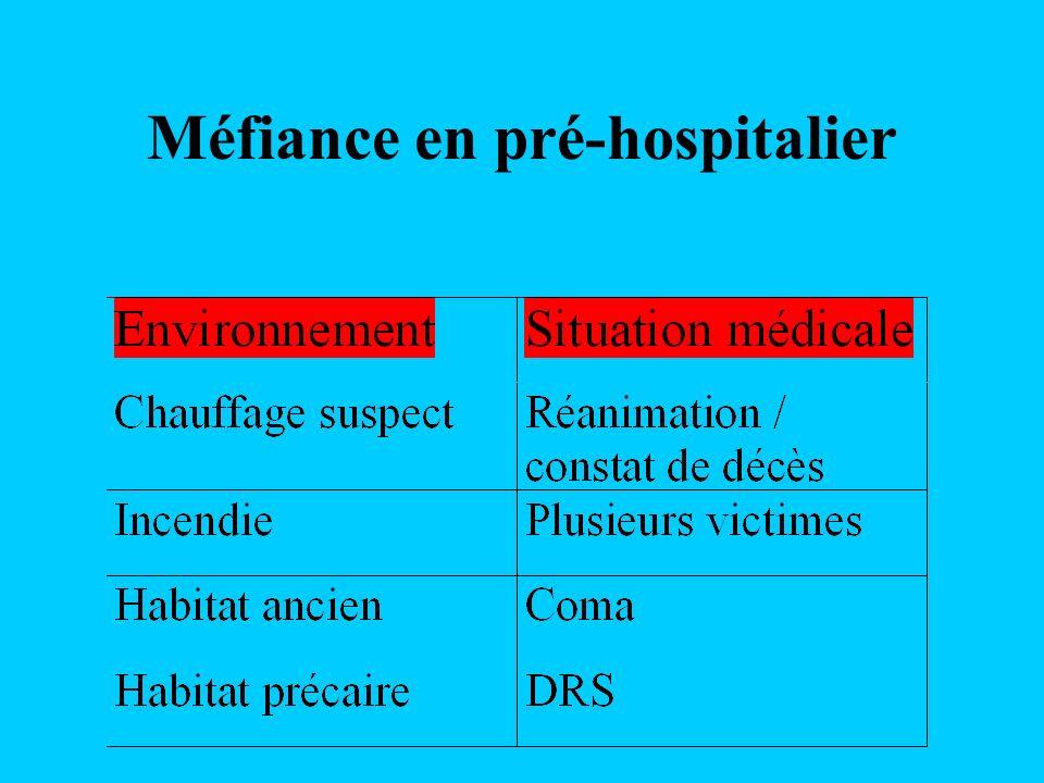 Méfiance en pré-hospitalier