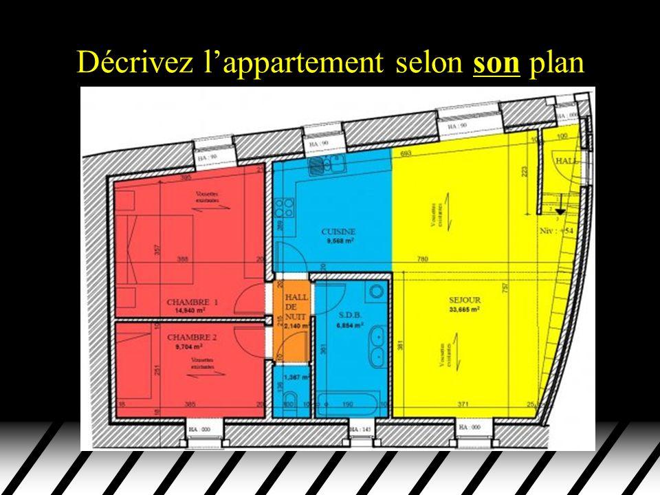 Décrivez l'appartement selon son plan