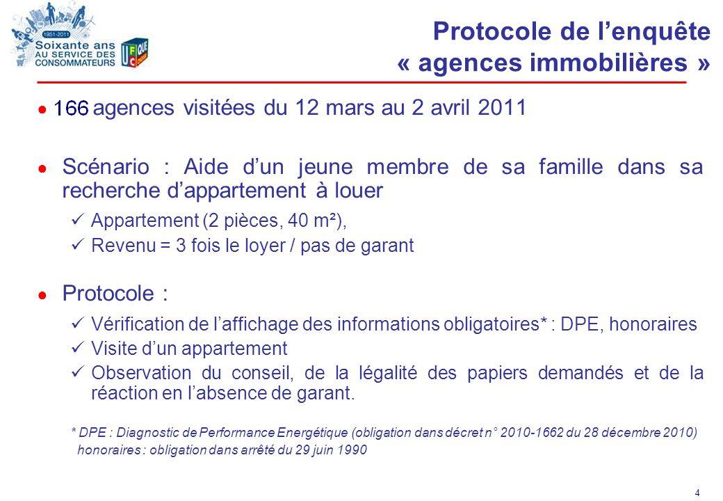Protocole de l'enquête « agences immobilières »