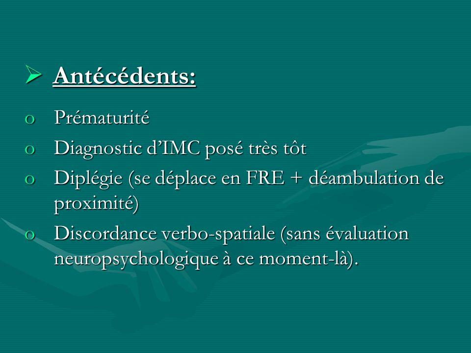 Antécédents: Prématurité Diagnostic d'IMC posé très tôt