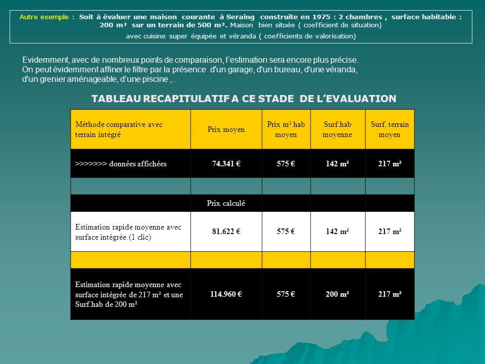 TABLEAU RECAPITULATIF A CE STADE DE L'EVALUATION