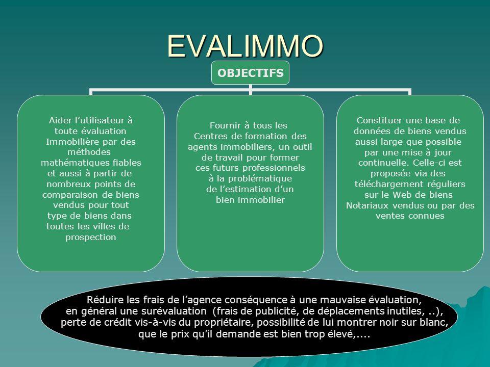 methode evaluation bien immobilier pdf