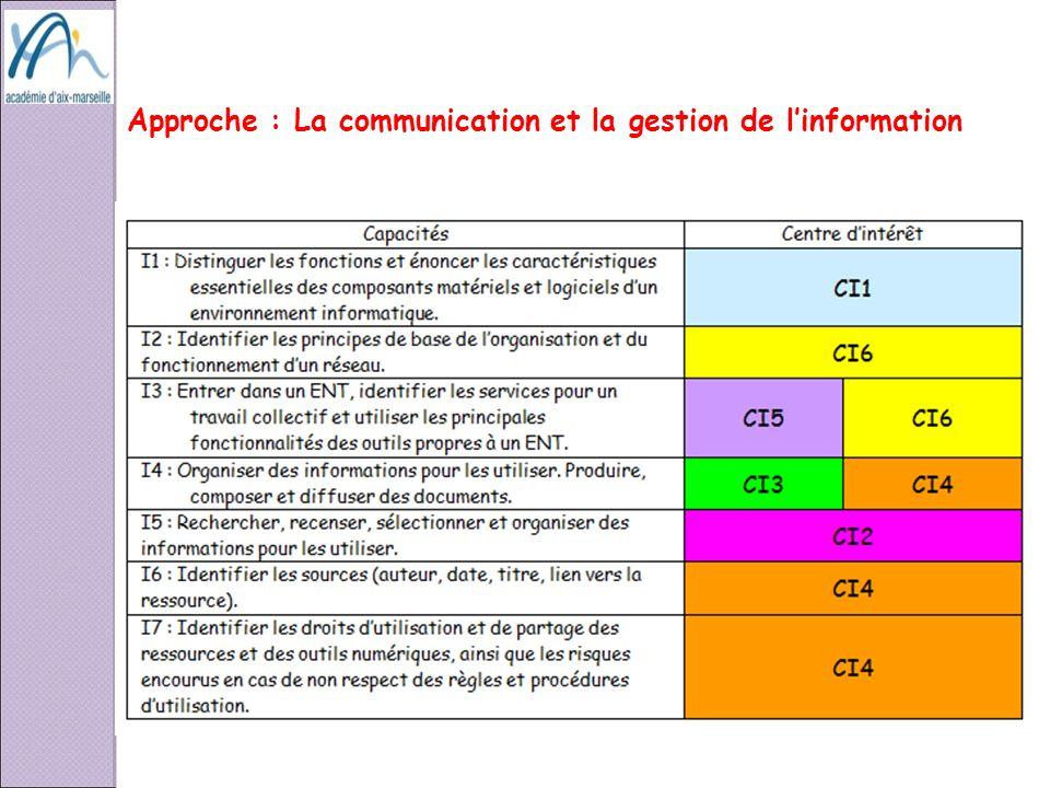 Approche : La communication et la gestion de l'information