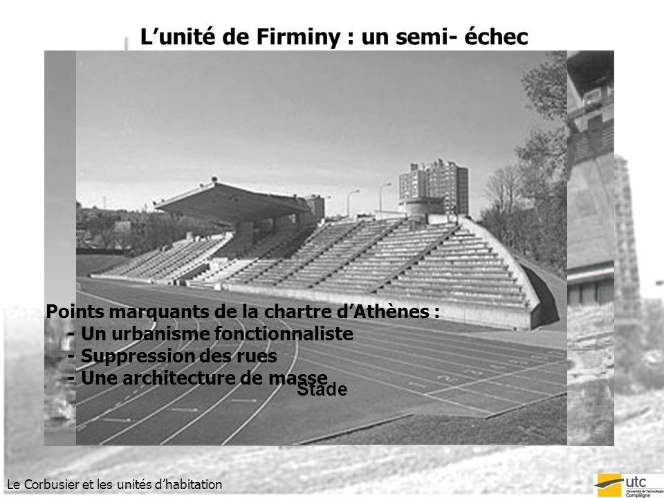 L'unité de Firminy : un semi- échec
