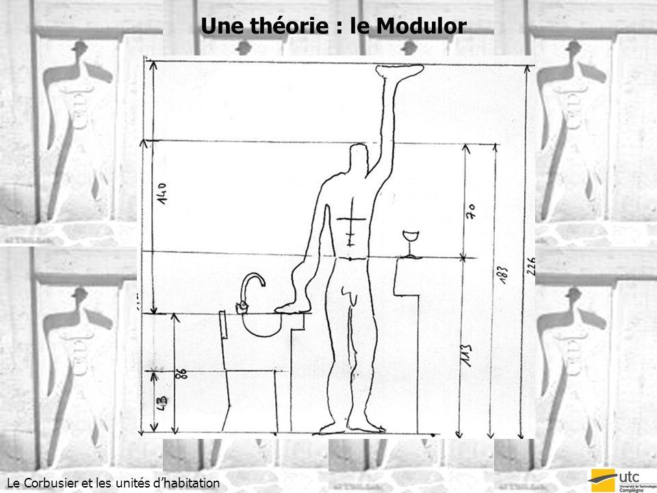 Une théorie : le Modulor