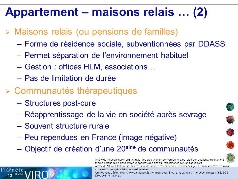 Appartement – maisons relais … (2)
