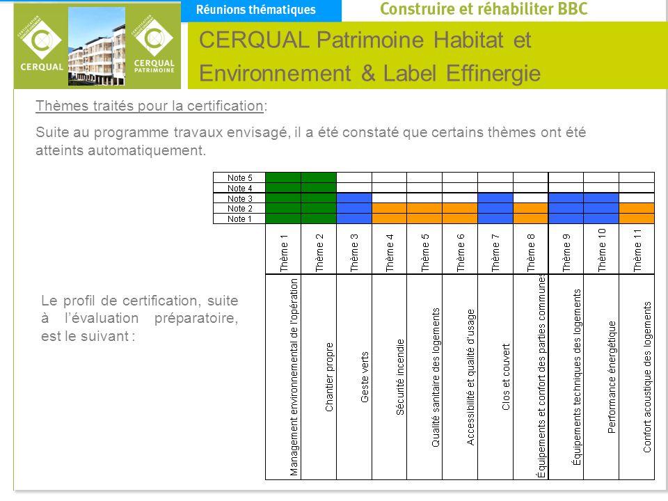 CERQUAL Patrimoine Habitat et Environnement & Label Effinergie