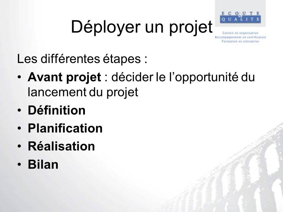 Déployer un projet Les différentes étapes :